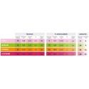 TRESSE LIGHT 10LB/4,5kg PERFECT LINK FIIISH DIAMETRE 0.09 - PE 0.5 - 150M - VERT